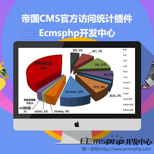 帝国CMS插件:官方访问统计插件