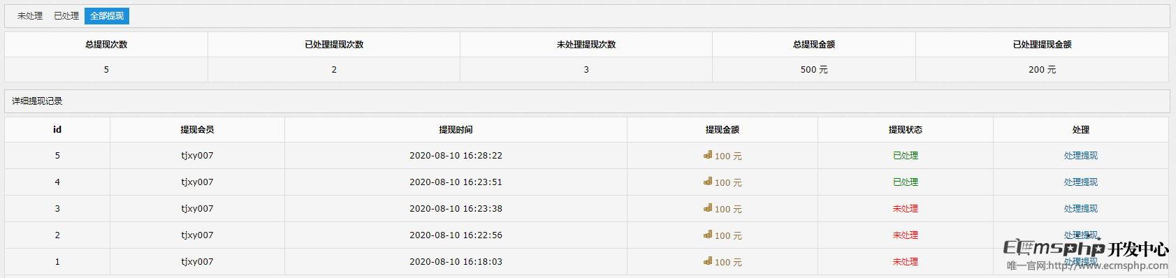 帝国cms下载分成积分提现插件